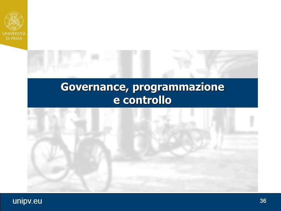 36 unipv.eu Governance, programmazione e controllo