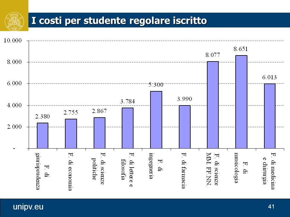41 unipv.eu I costi per studente regolare iscritto