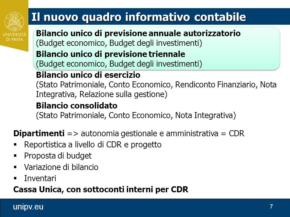 7 unipv.eu Macro Piano di Lavoro Il nuovo quadro informativo contabile Bilancio unico di previsione annuale autorizzatorio (Budget economico, Budget d