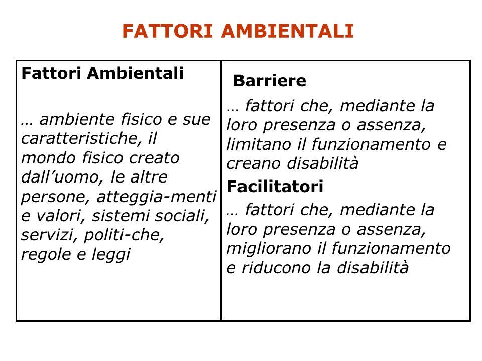 FATTORI AMBIENTALI Barriere … fattori che, mediante la loro presenza o assenza, limitano il funzionamento e creano disabilità Facilitatori … fattori c