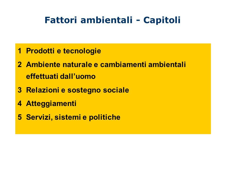 Fattori ambientali - Capitoli 1Prodotti e tecnologie 2Ambiente naturale e cambiamenti ambientali effettuati dall'uomo 3Relazioni e sostegno sociale 4A