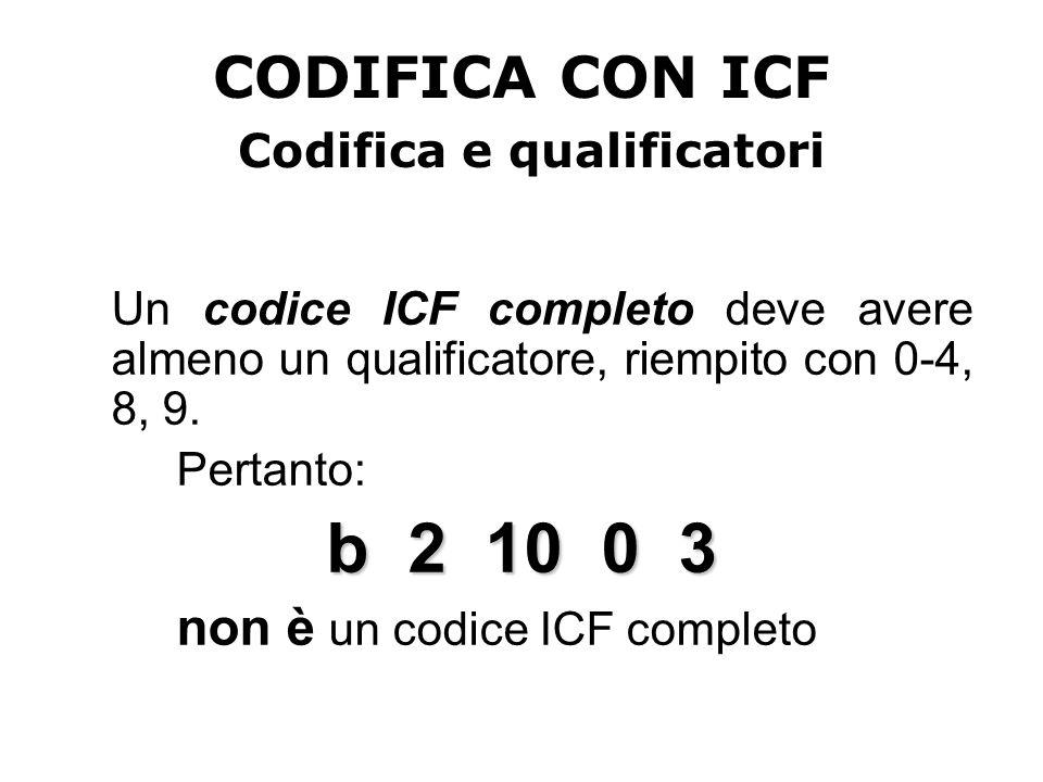 Un codice ICF completo deve avere almeno un qualificatore, riempito con 0-4, 8, 9. Pertanto: b 2 10 0 3 non è un codice ICF completo CODIFICA CON ICF