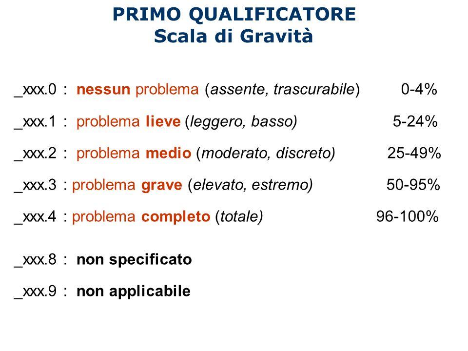 PRIMO QUALIFICATORE Scala di Gravità _xxx.0 : nessun problema (assente, trascurabile) 0-4% _xxx.1 : problema lieve (leggero, basso) 5-24% _xxx.2 : pro
