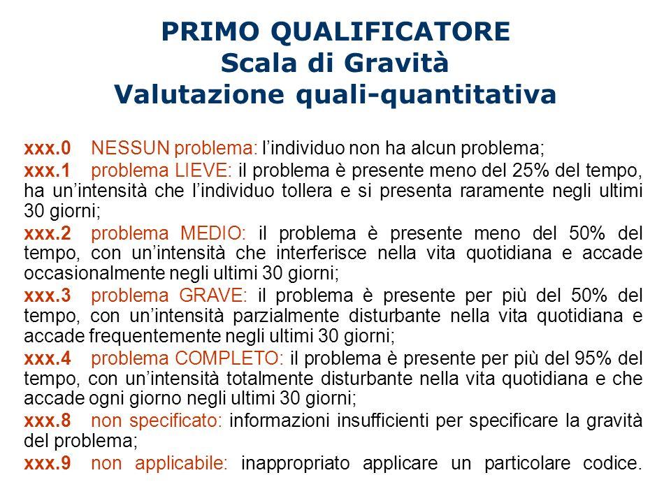 PRIMO QUALIFICATORE Scala di Gravità Valutazione quali-quantitativa xxx.0NESSUN problema: l'individuo non ha alcun problema; xxx.1problema LIEVE: il p