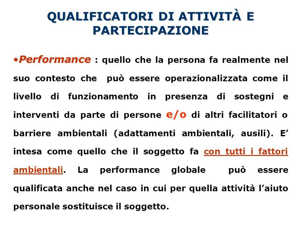 QUALIFICATORI DI ATTIVITÀ E PARTECIPAZIONE PerformancePerformance : quello che la persona fa realmente nel suo contesto che può essere operazionalizza