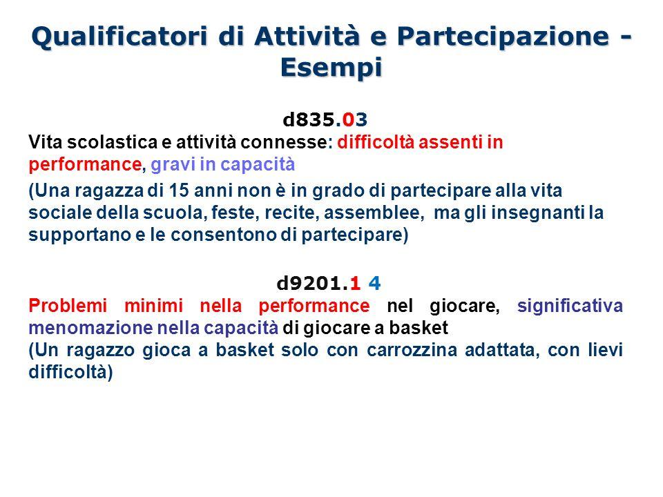 d835.03 Vita scolastica e attività connesse: difficoltà assenti in performance, gravi in capacità (Una ragazza di 15 anni non è in grado di partecipar