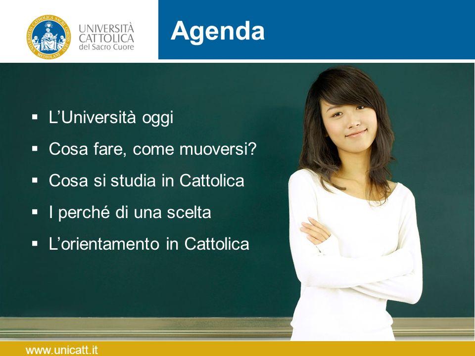 Agenda www.unicatt.it  L'Università oggi  Cosa fare, come muoversi?  Cosa si studia in Cattolica  I perché di una scelta  L'orientamento in Catto
