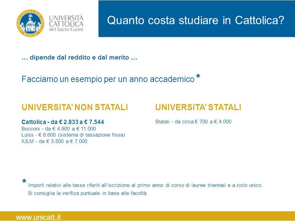 … dipende dal reddito e dal merito … Facciamo un esempio per un anno accademico * Quanto costa studiare in Cattolica? UNIVERSITA' STATALI Statali - da