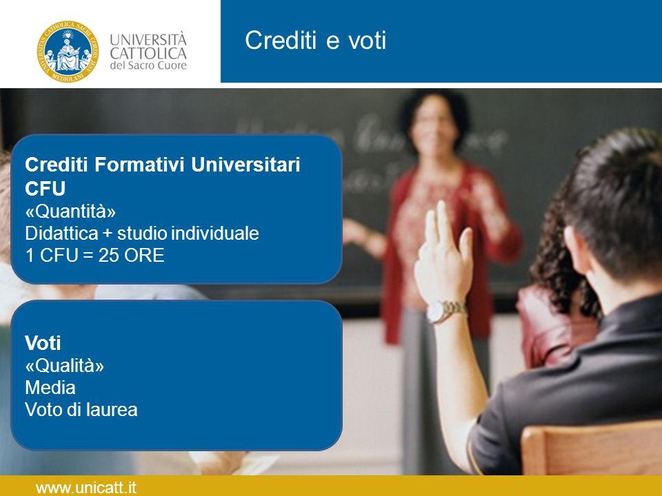 Crediti Formativi Universitari CFU «Quantità» Didattica + studio individuale 1 CFU = 25 ORE Voti «Qualità» Media Voto di laurea Crediti e voti