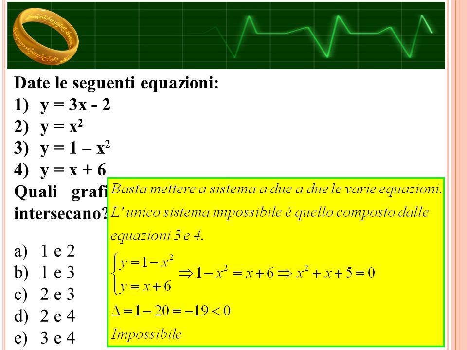 Date le seguenti equazioni: 1)y = 3x - 2 2)y = x 2 3)y = 1 – x 2 4)y = x + 6 Quali grafici relativi alle equazioni date non si intersecano.