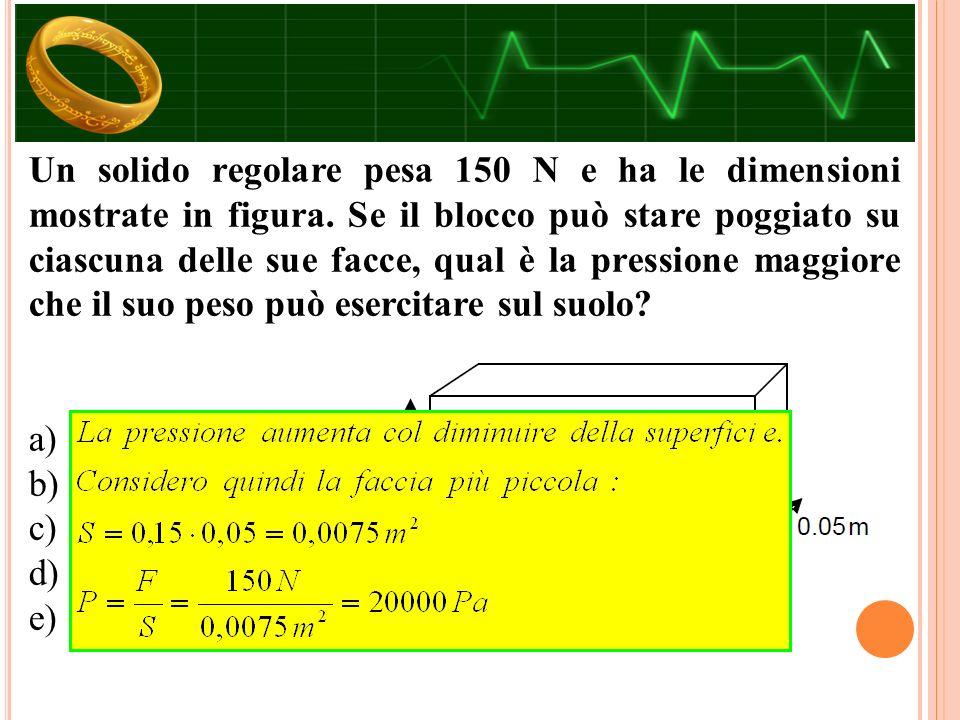 Un solido regolare pesa 150 N e ha le dimensioni mostrate in figura.