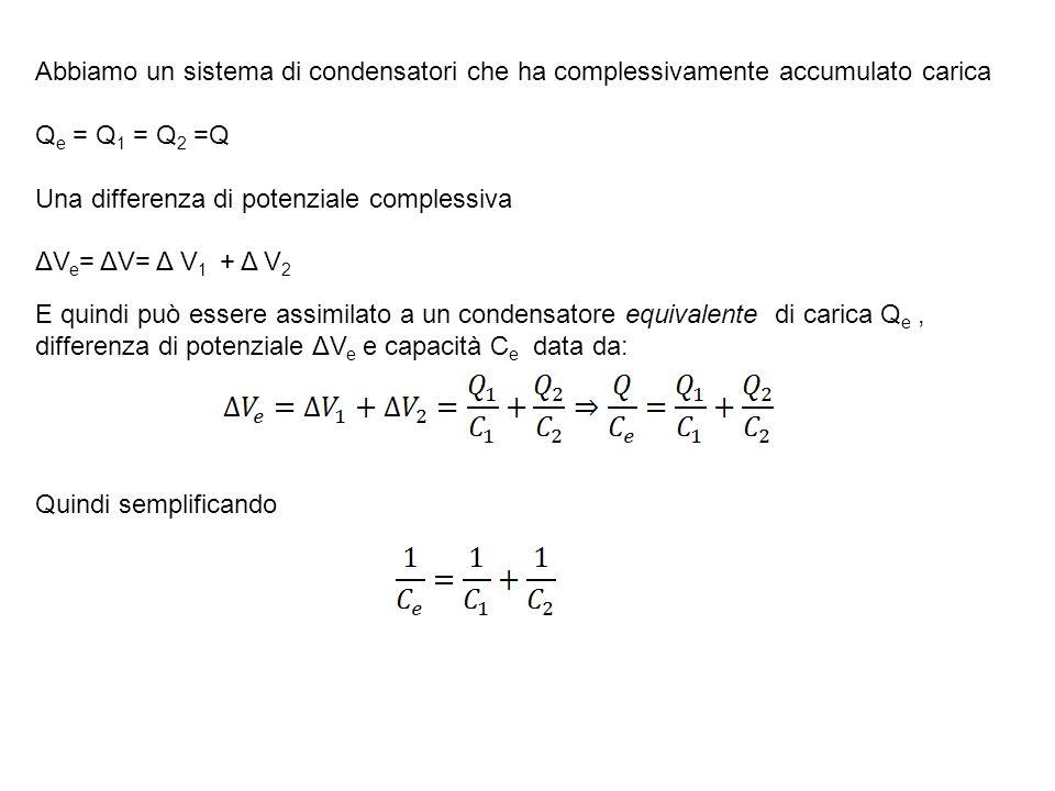 Abbiamo un sistema di condensatori che ha complessivamente accumulato carica Q e = Q 1 = Q 2 =Q Una differenza di potenziale complessiva ΔV e = ΔV= Δ V 1 + Δ V 2 E quindi può essere assimilato a un condensatore equivalente di carica Q e, differenza di potenziale ΔV e e capacità C e data da: Quindi semplificando