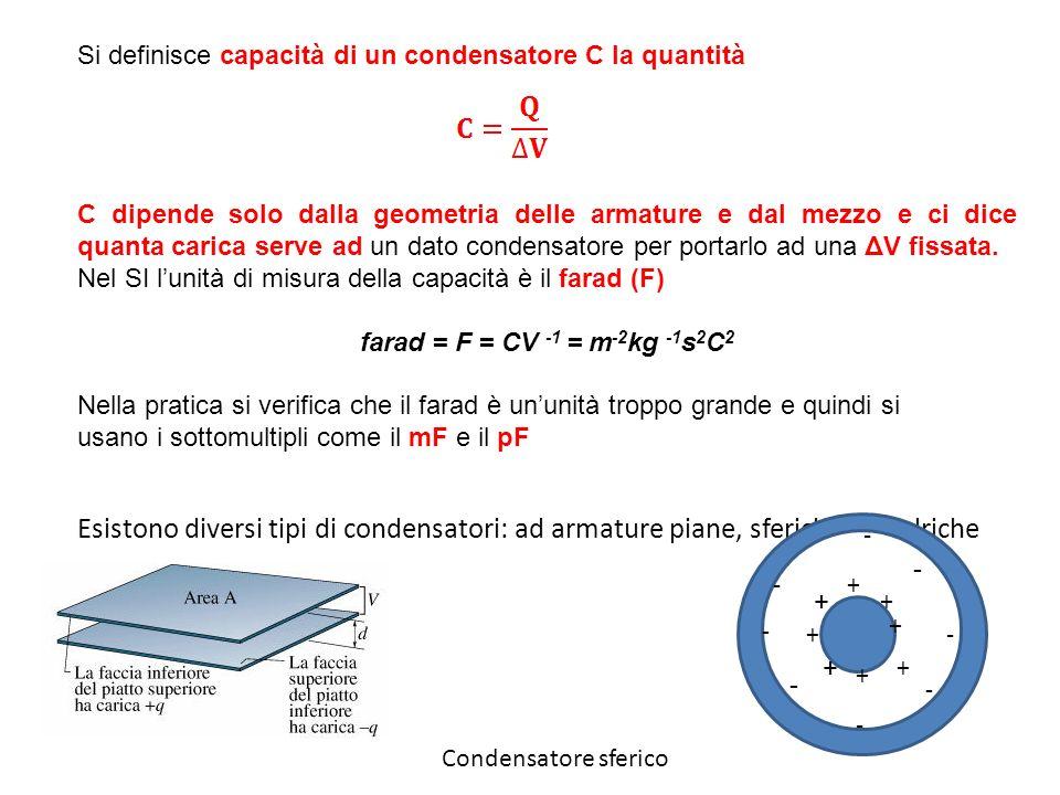 Esistono diversi tipi di condensatori: ad armature piane, sferiche, cilindriche + + + + + + - - - - - - Condensatore sferico + + - - Si definisce capacità di un condensatore C la quantità C dipende solo dalla geometria delle armature e dal mezzo e ci dice quanta carica serve ad un dato condensatore per portarlo ad una ΔV fissata.