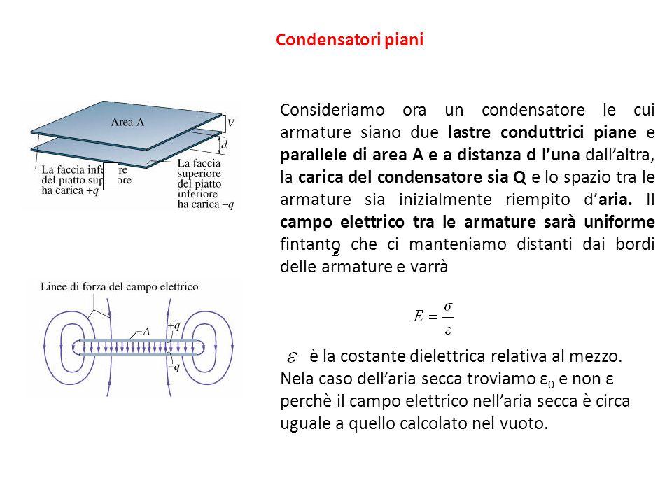 Condensatori piani Consideriamo ora un condensatore le cui armature siano due lastre conduttrici piane e parallele di area A e a distanza d l'una dall'altra, la carica del condensatore sia Q e lo spazio tra le armature sia inizialmente riempito d'aria.