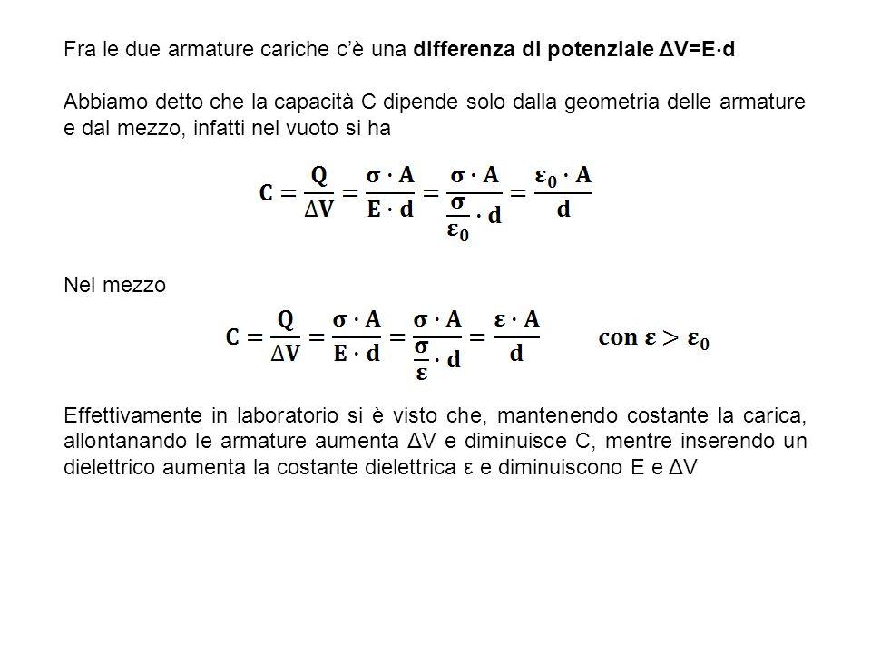 Fra le due armature cariche c'è una differenza di potenziale ΔV=E  d Abbiamo detto che la capacità C dipende solo dalla geometria delle armature e dal mezzo, infatti nel vuoto si ha Nel mezzo Effettivamente in laboratorio si è visto che, mantenendo costante la carica, allontanando le armature aumenta ΔV e diminuisce C, mentre inserendo un dielettrico aumenta la costante dielettrica ε e diminuiscono E e ΔV