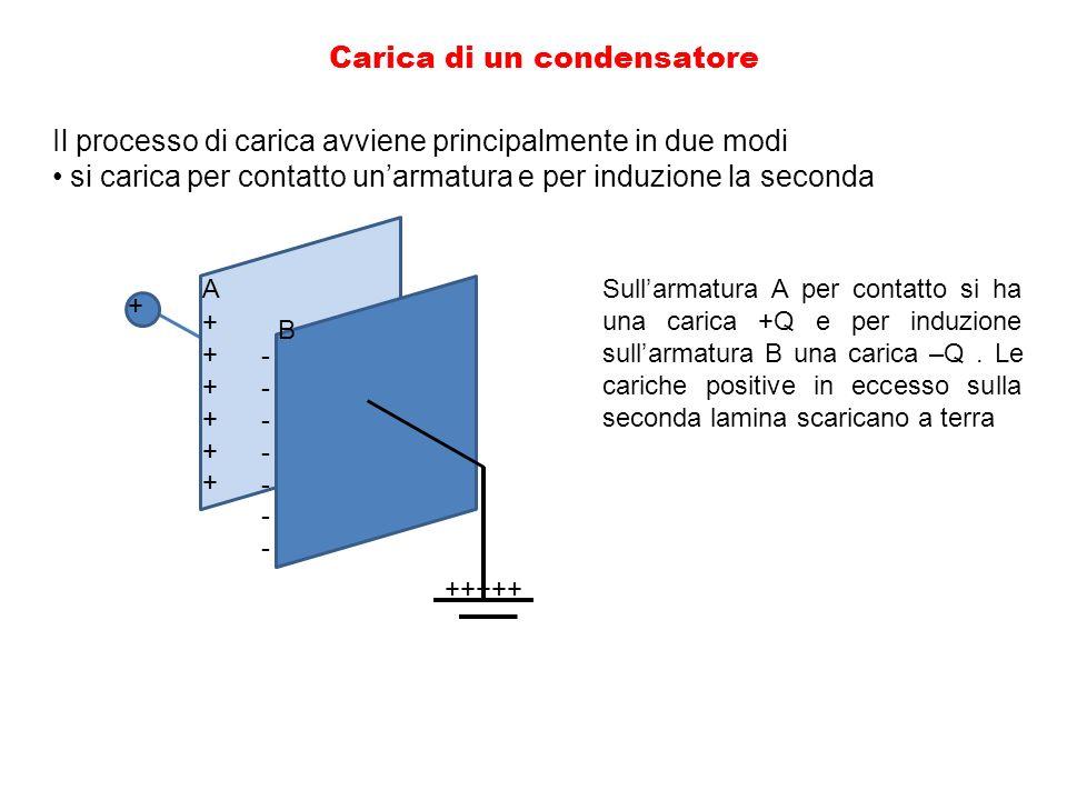oppure si collegano con dei morsetti le armature del condensatore ad una batteria Quando l'interruttore S viene chiuso, gli elettroni sulla piastra h fluiscono verso il polo positivo della batteria sotto l'azione del campo elettrico mantenuto dalla batteria.