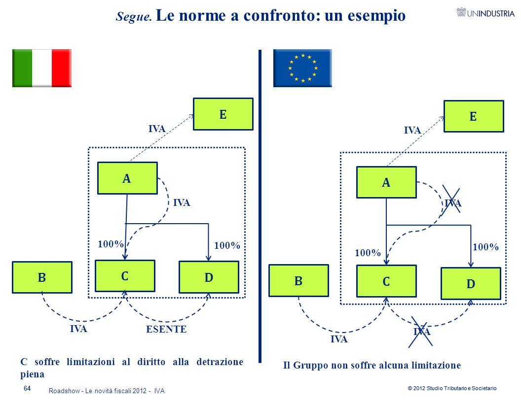 © 2012 Studio Tributario e Societario C soffre limitazioni al diritto alla detrazione piena 100% Il Gruppo non soffre alcuna limitazione A D C B 100%