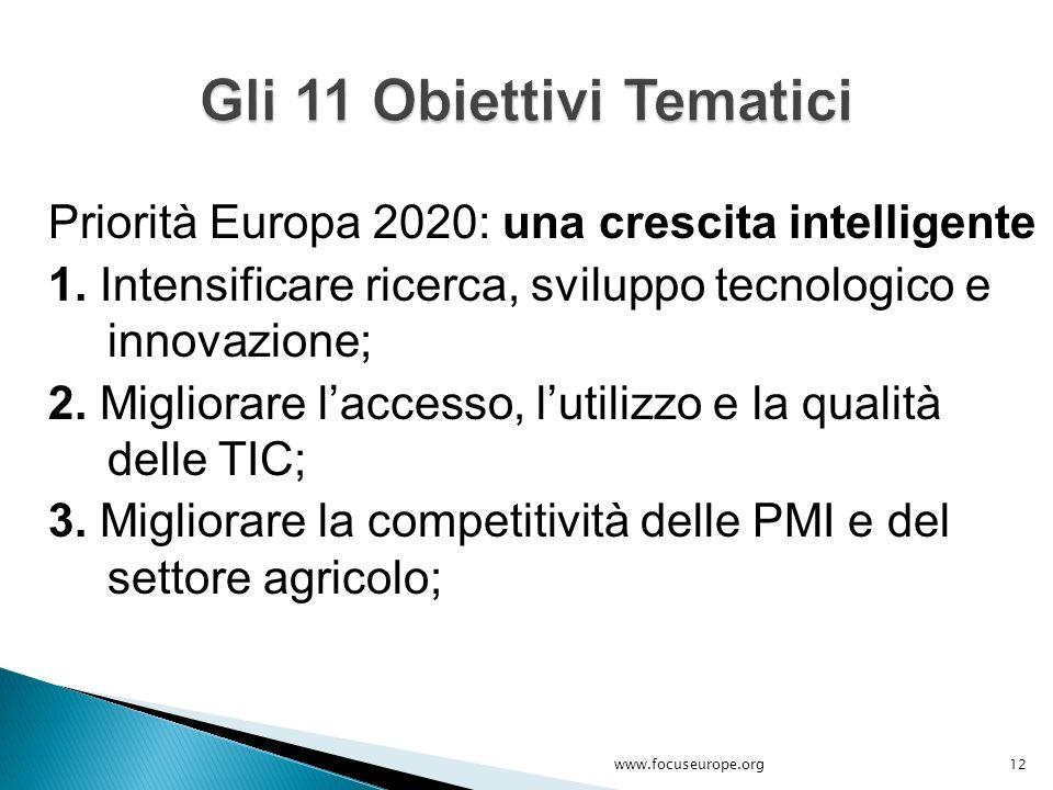 Priorità Europa 2020: una crescita intelligente 1. Intensificare ricerca, sviluppo tecnologico e innovazione; 2. Migliorare l'accesso, l'utilizzo e la