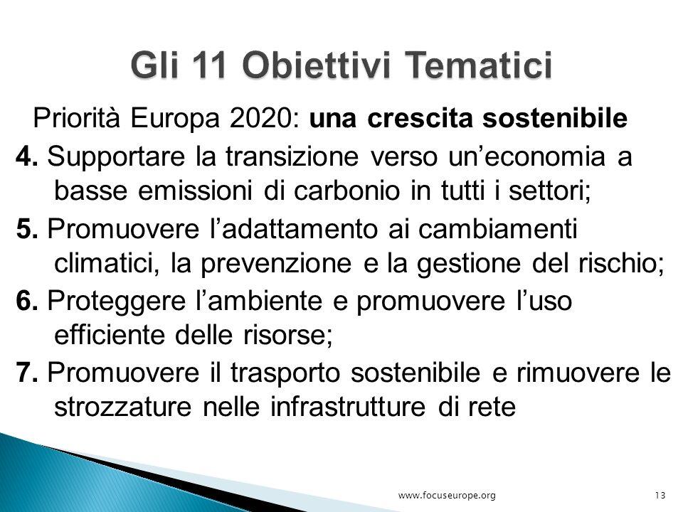 Priorità Europa 2020: una crescita sostenibile 4. Supportare la transizione verso un'economia a basse emissioni di carbonio in tutti i settori; 5. Pro