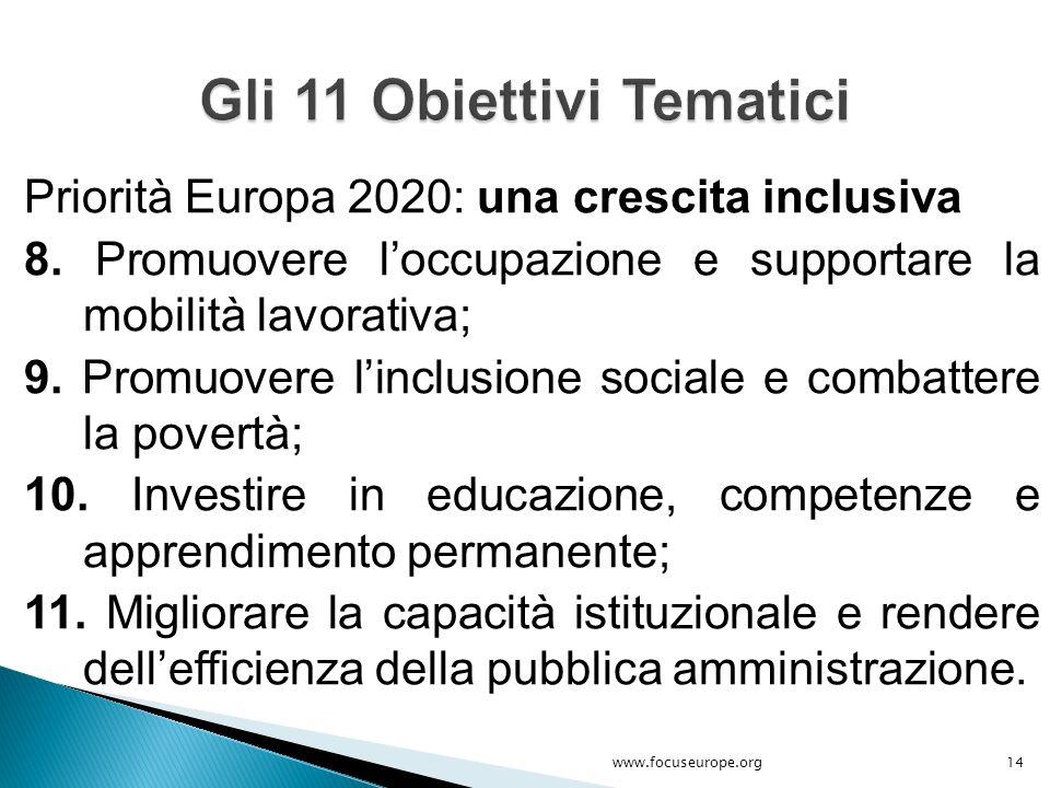 Priorità Europa 2020: una crescita inclusiva 8. Promuovere l'occupazione e supportare la mobilità lavorativa; 9. Promuovere l'inclusione sociale e com