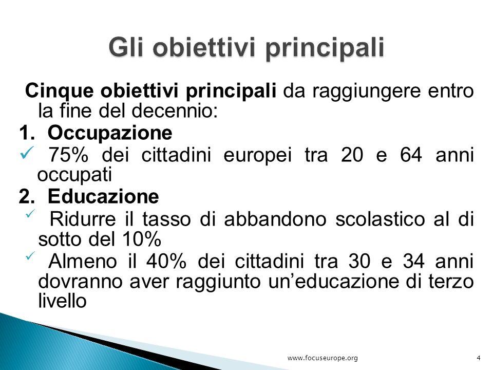 Cinque obiettivi principali da raggiungere entro la fine del decennio: 1. Occupazione 75% dei cittadini europei tra 20 e 64 anni occupati 2. Educazion