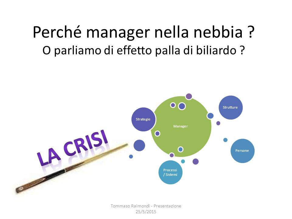 (Q+O) x E = S Organizzazione & Governance Livello di Engagement e di Competenza Qualità della Strategia IL PROBLEMA ….