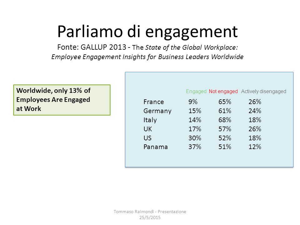 Parliamo di Manager fonte: Gallup - The State of the American Manager 2015: Analytics and Advice for Leaders Talent is the most powerful predictor of performance.