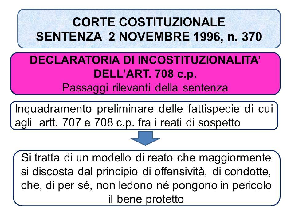 CORTE COSTITUZIONALE SENTENZA 2 NOVEMBRE 1996, n. 370 Inquadramento preliminare delle fattispecie di cui agli artt. 707 e 708 c.p. fra i reati di sosp