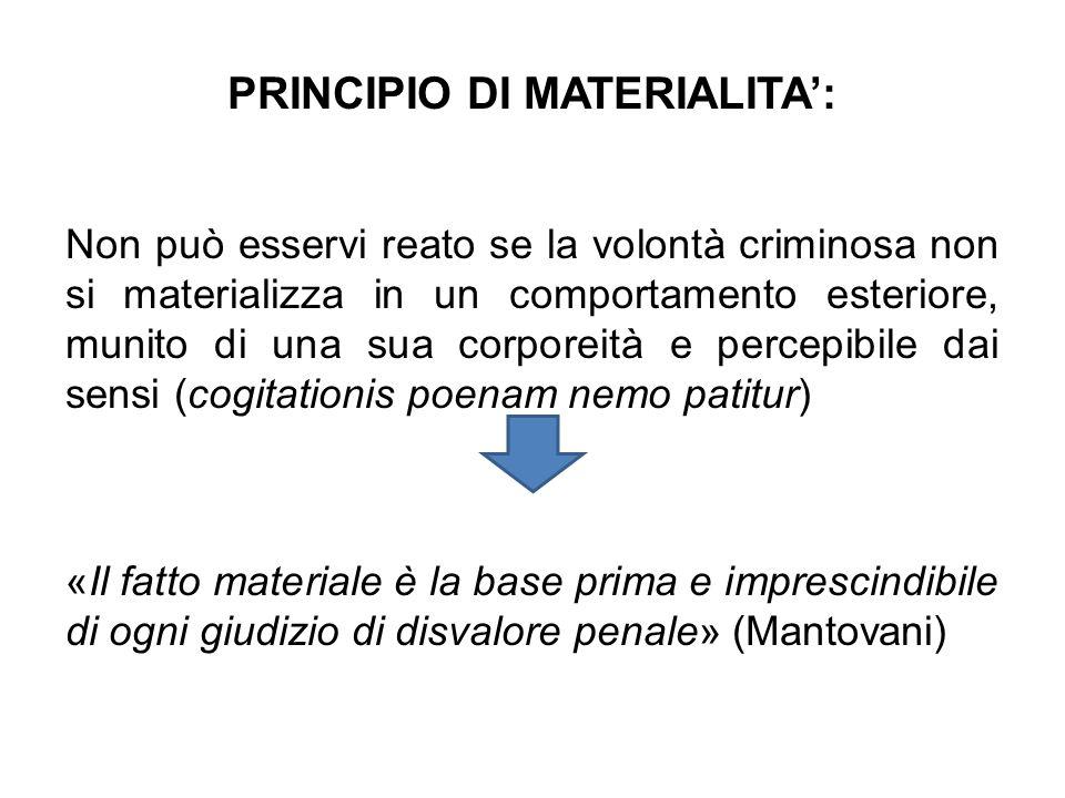 PRINCIPIO DI MATERIALITA': Non può esservi reato se la volontà criminosa non si materializza in un comportamento esteriore, munito di una sua corporei
