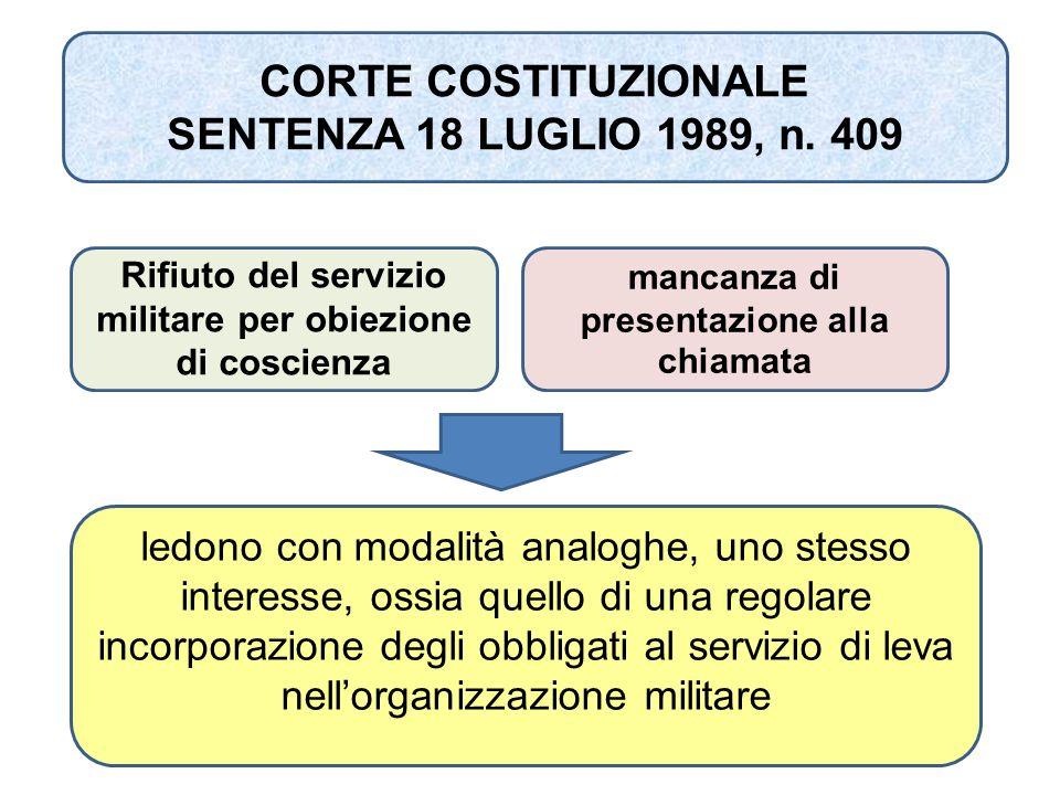 CORTE COSTITUZIONALE SENTENZA 18 LUGLIO 1989, n. 409 Rifiuto del servizio militare per obiezione di coscienza mancanza di presentazione alla chiamata