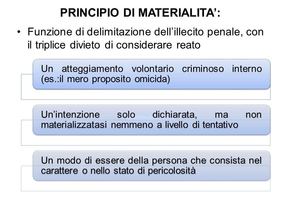 PRINCIPIO DI MATERIALITA': Funzione di delimitazione dell'illecito penale, con il triplice divieto di considerare reato Un atteggiamento volontario cr
