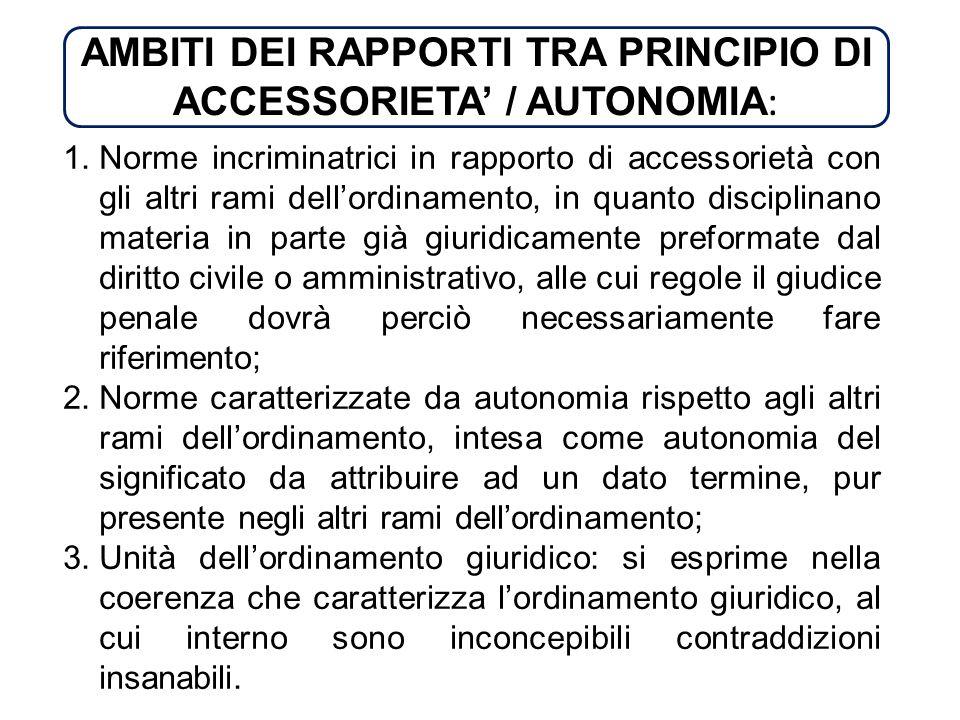 AMBITI DEI RAPPORTI TRA PRINCIPIO DI ACCESSORIETA' / AUTONOMIA : 1.Norme incriminatrici in rapporto di accessorietà con gli altri rami dell'ordinament