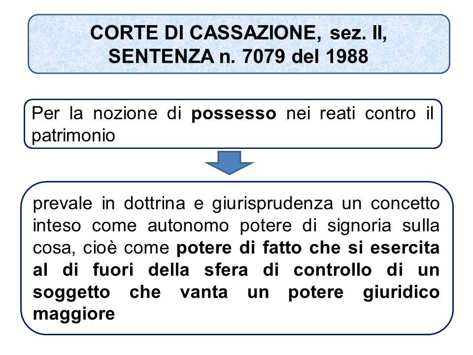 CORTE DI CASSAZIONE, sez. II, SENTENZA n. 7079 del 1988 prevale in dottrina e giurisprudenza un concetto inteso come autonomo potere di signoria sulla