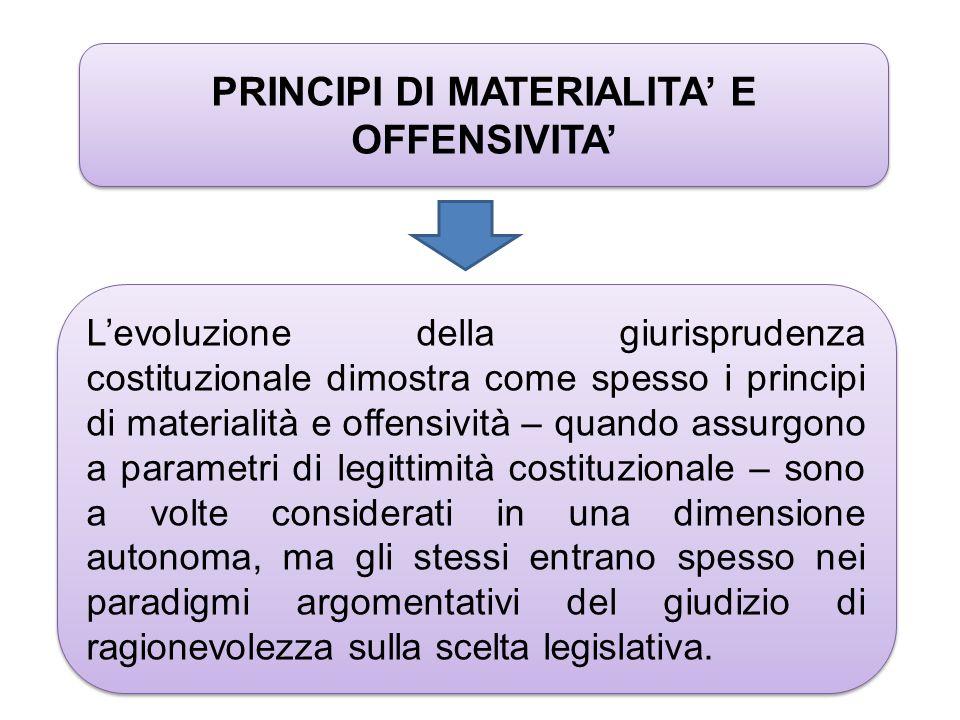 PRINCIPI DI MATERIALITA' E OFFENSIVITA' L'evoluzione della giurisprudenza costituzionale dimostra come spesso i principi di materialità e offensività