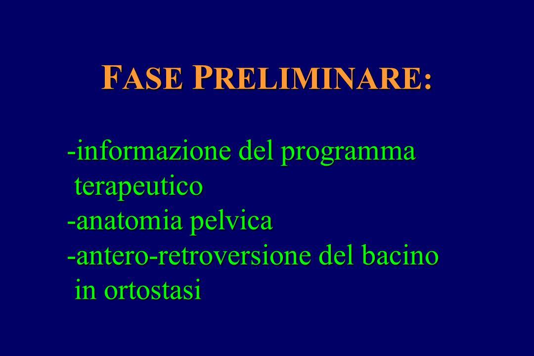 F ASE P RELIMINARE: -informazione del programma -informazione del programma terapeutico terapeutico -anatomia pelvica -anatomia pelvica -antero-retrov