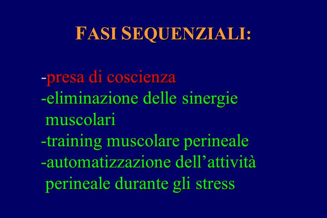 F ASI S EQUENZIALI: -presa di coscienza -presa di coscienza -eliminazione delle sinergie -eliminazione delle sinergie muscolari muscolari -training mu