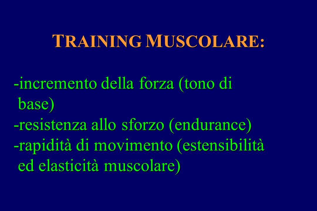 T RAINING M USCOLARE: -incremento della forza (tono di base) base) -resistenza allo sforzo (endurance) -rapidità di movimento (estensibilità ed elasti