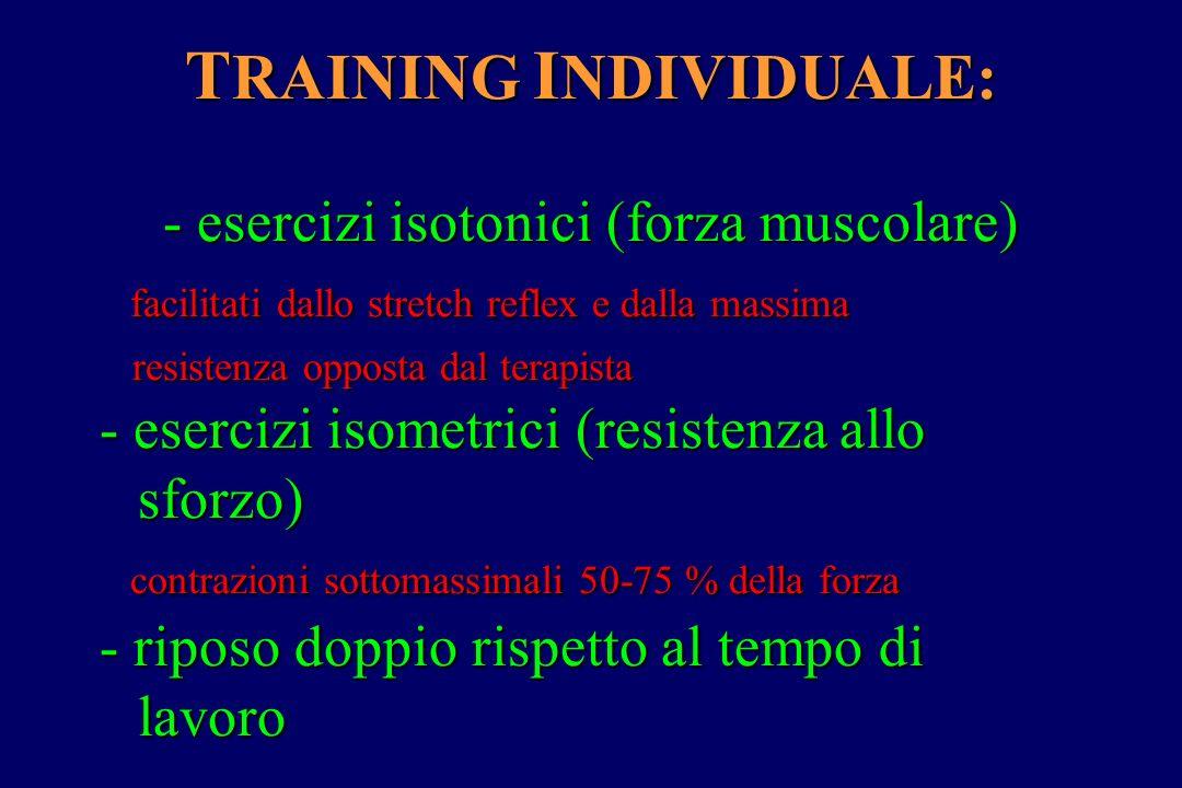 T RAINING I NDIVIDUALE: - esercizi isotonici (forza muscolare) facilitati dallo stretch reflex e dalla massima facilitati dallo stretch reflex e dalla