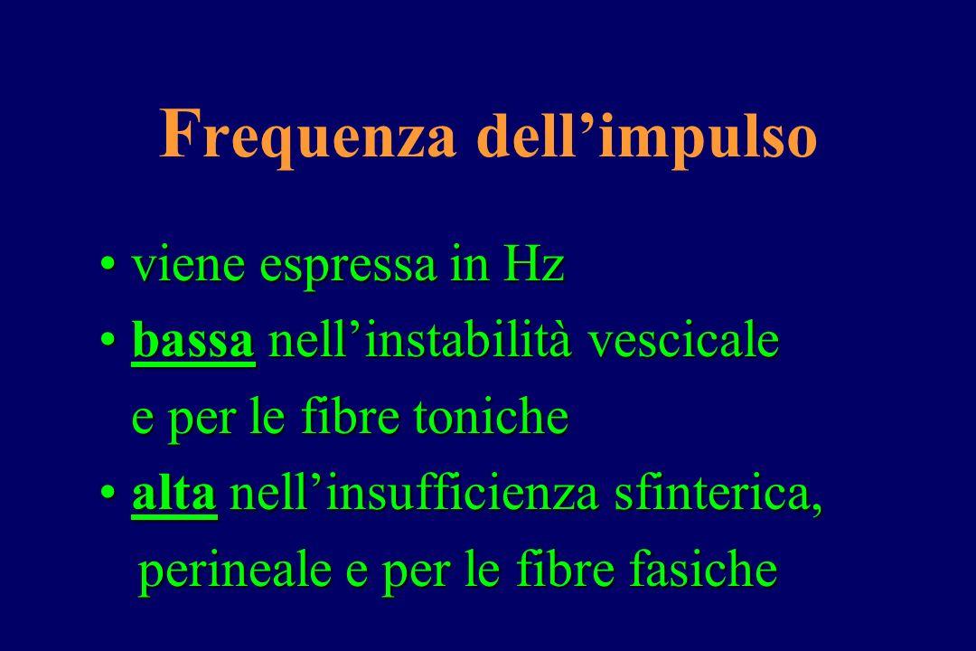 F requenza dell'impulso viene espressa in Hzviene espressa in Hz bassa nell'instabilità vescicalebassa nell'instabilità vescicale e per le fibre tonic