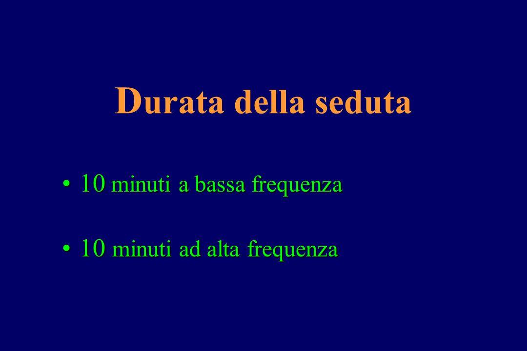 D urata della seduta 10 minuti a bassa frequenza10 minuti a bassa frequenza 10 minuti ad alta frequenza10 minuti ad alta frequenza