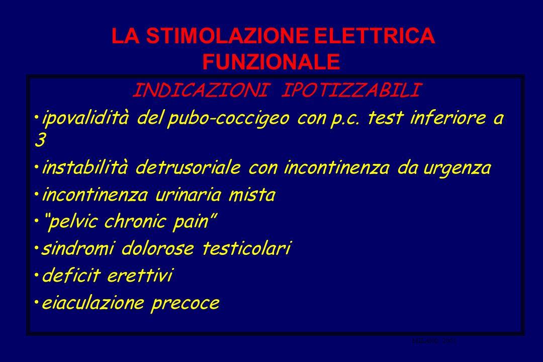 LA STIMOLAZIONE ELETTRICA FUNZIONALE INDICAZIONI IPOTIZZABILI ipovalidità del pubo-coccigeo con p.c. test inferiore a 3 instabilità detrusoriale con i