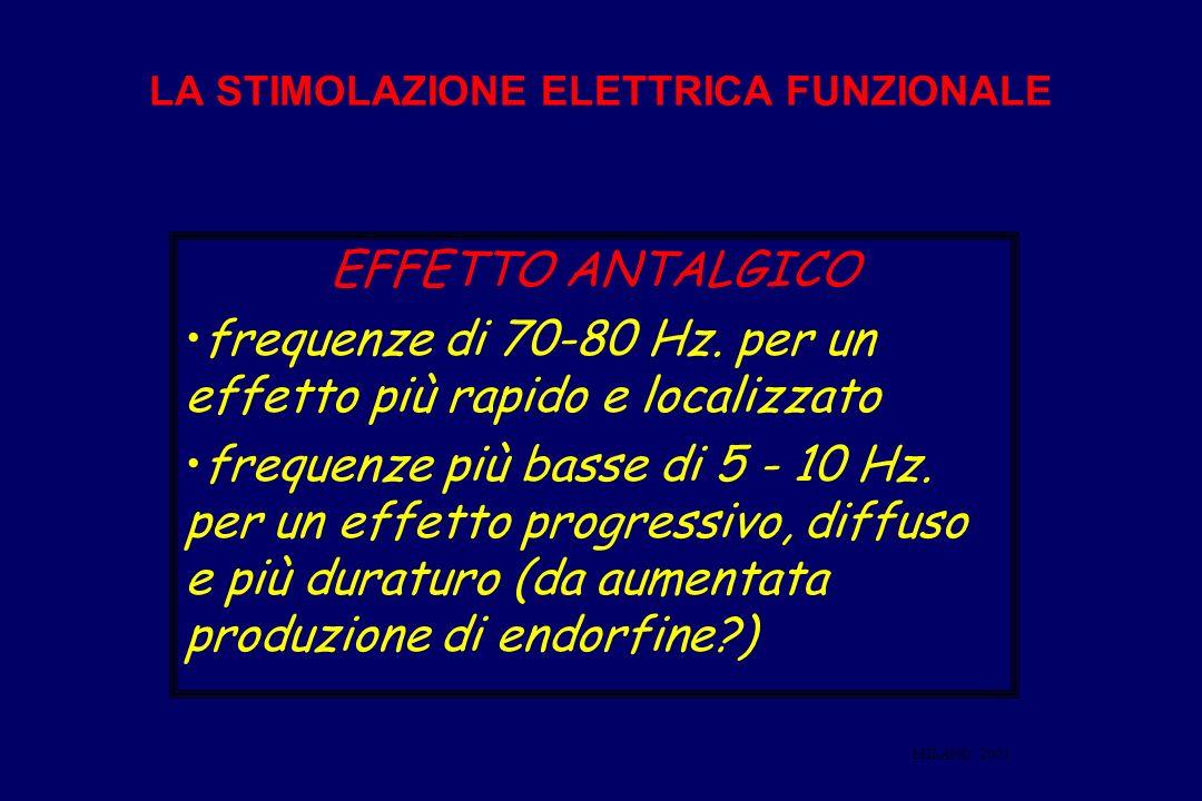 LA STIMOLAZIONE ELETTRICA FUNZIONALE EFFETTO ANTALGICO frequenze di 70-80 Hz. per un effetto più rapido e localizzato frequenze più basse di 5 - 10 Hz