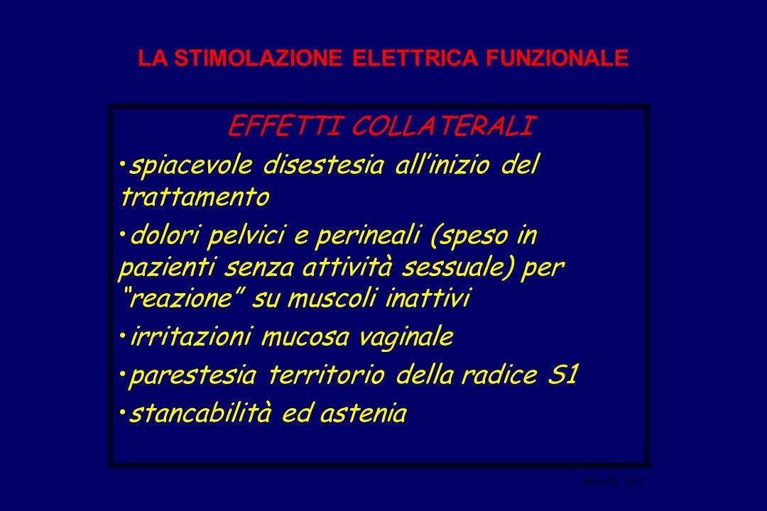 LA STIMOLAZIONE ELETTRICA FUNZIONALE EFFETTI COLLATERALI spiacevole disestesia all'inizio del trattamento dolori pelvici e perineali (speso in pazient