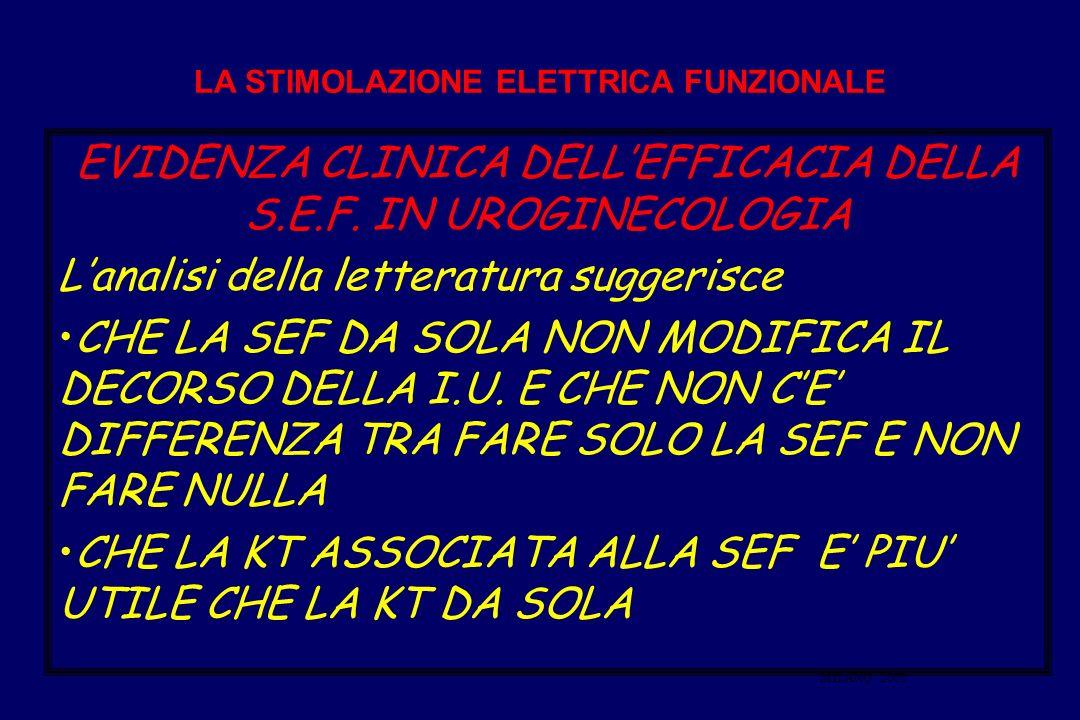 LA STIMOLAZIONE ELETTRICA FUNZIONALE EVIDENZA CLINICA DELL'EFFICACIA DELLA S.E.F. IN UROGINECOLOGIA L'analisi della letteratura suggerisce CHE LA SEF