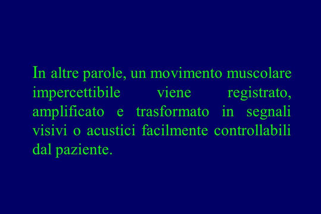 I n altre parole, un movimento muscolare impercettibile viene registrato, amplificato e trasformato in segnali visivi o acustici facilmente controllab