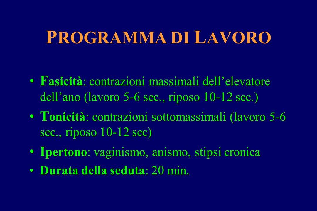 P ROGRAMMA DI L AVORO F asicità: contrazioni massimali dell'elevatore dell'ano (lavoro 5-6 sec., riposo 10-12 sec.)F asicità: contrazioni massimali de