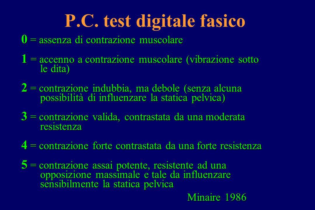 P.C. test digitale fasico 0 = assenza di contrazione muscolare 1 = accenno a contrazione muscolare (vibrazione sotto le dita) le dita) 2 = contrazione