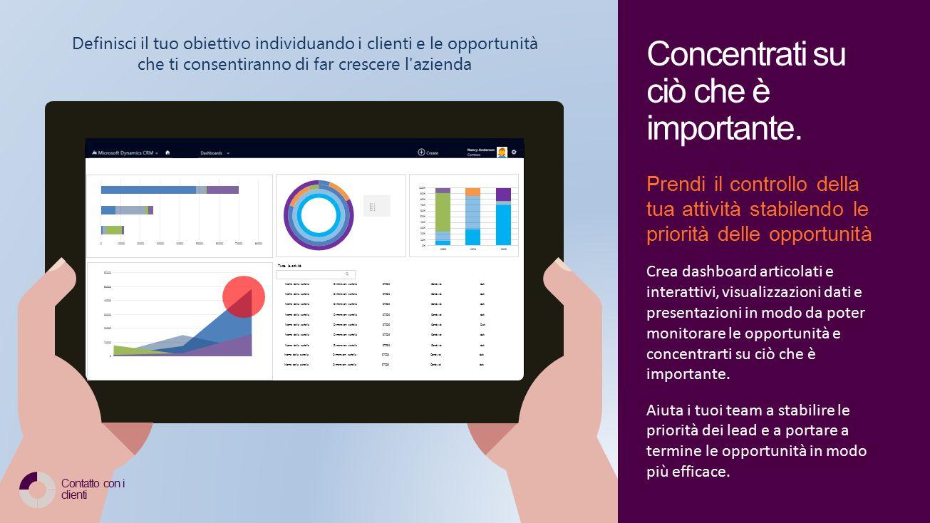 Connect with customers Concentrati su ciò che è importante.