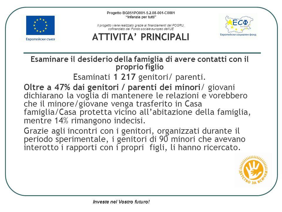 Progetto BG051PO001-5.2.08-001-C0001 Infanzia per tutti Il progetto viene realizzato grazie ai finanziamenti del POSRU, cofinanziato dal Fondo sociale europeo dell'UE ATTIVITA' PRINCIPALI Esaminare il desiderio della famiglia di avere contatti con il proprio figlio Esaminati 1 217 genitori/ parenti.