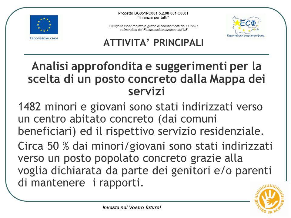 Progetto BG051PO001-5.2.08-001-C0001 Infanzia per tutti Il progetto viene realizzato grazie ai finanziamenti del POSRU, cofinanziato dal Fondo sociale europeo dell'UE ATTIVITA' PRINCIPALI Analisi approfondita e suggerimenti per la scelta di un posto concreto dalla Mappa dei servizi 1482 minori e giovani sono stati indirizzati verso un centro abitato concreto (dai comuni beneficiari) ed il rispettivo servizio residenziale.